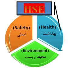 منابع آزمون کارشناسی ارشد مهندسی ایمنی بهداشت و محیط زیست