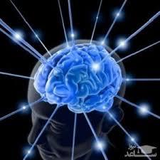 منابع آزمون کارشناسی ارشد روانشناسی بالینی